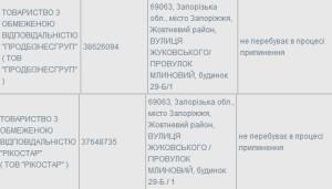 """ТОВ """"Продбізнесгруп"""" та ТОВ «Рікостар»"""