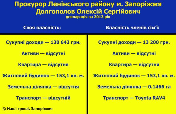 Ленінський район