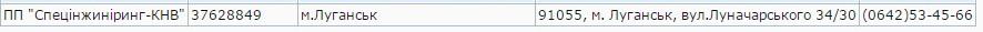 screenshot-tender.me.gov.ua 2014-12-04 06-43-45
