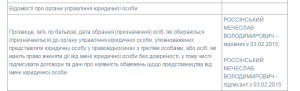 rossinskiy