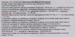 kapustynskyj-maksym